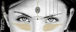 Bergman Facial Reflexology in Wrexham top image